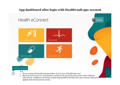 Health-eConnect-App-dashboard-image