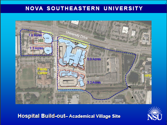 Hca East Florida And Nova Southeastern University Join Forces To Create Nsu S Research And