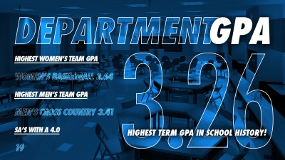Department_GPA
